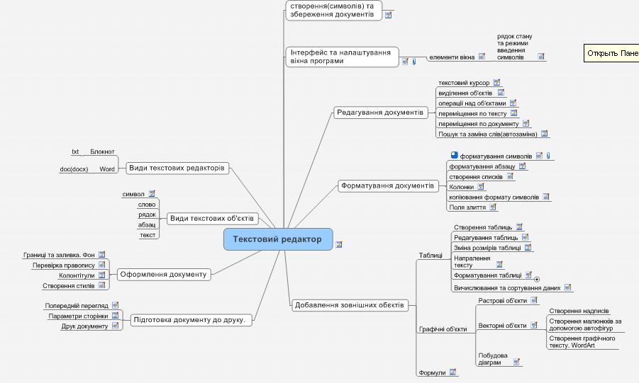 Word_mape